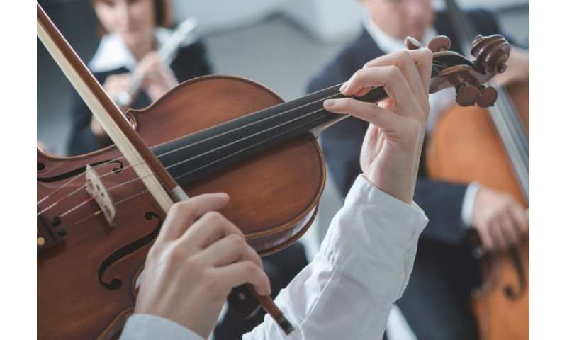 Musicians have high prevalence of eating disorders, study finds