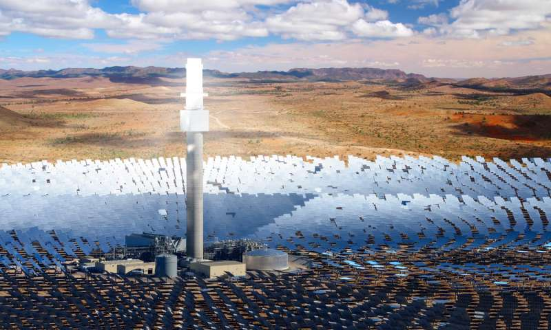South Australia energy project to use solar thermal tech, integrated molten salt energy storage