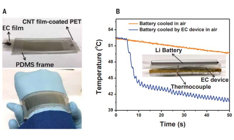 A new efficient and portable electrocaloric cooling device