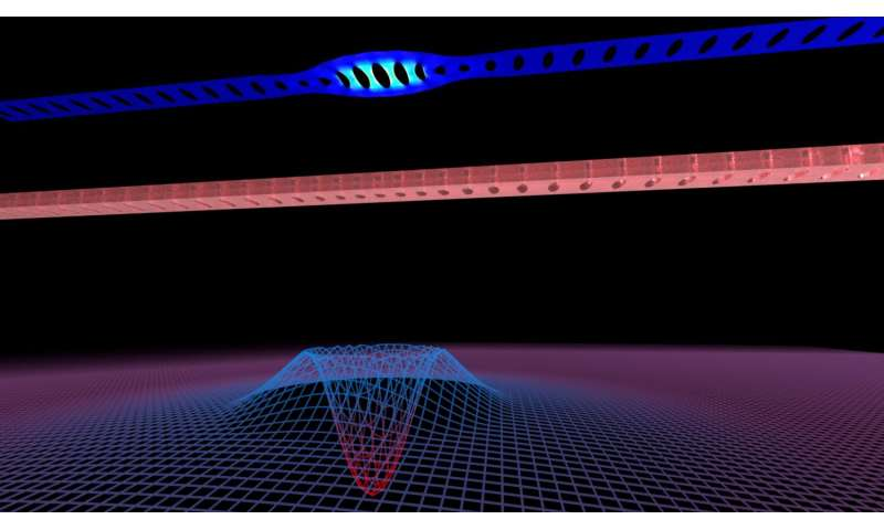 A way to measure and control phonons