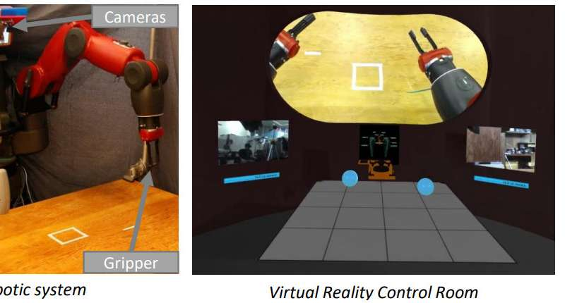 MIT CSAIL explores virtual reality control room