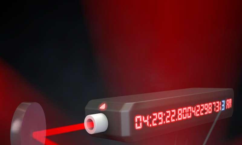 JILA's 3-D quantum gas atomic clock offers new dimensions in measurement