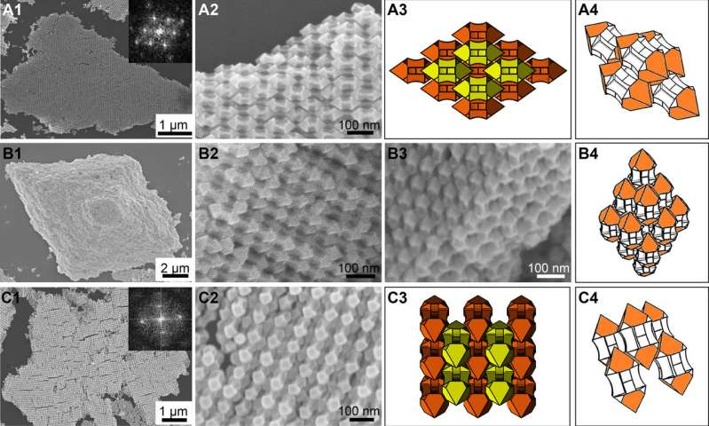 Gold nano-arrows form basis of exotic new superstructures