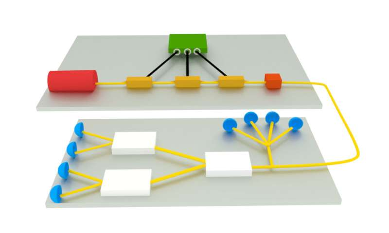 High-speed quantum encryption may help secure the future internet