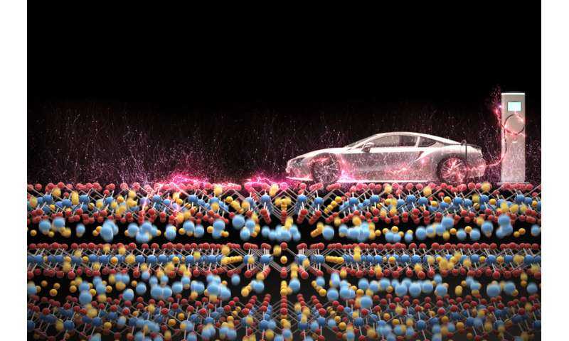 Scientists discover path to improving game-changing battery electrode