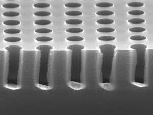 Low-cost technique for etching nanoholes in silicon could underpin new filtration and nanophotonic devices