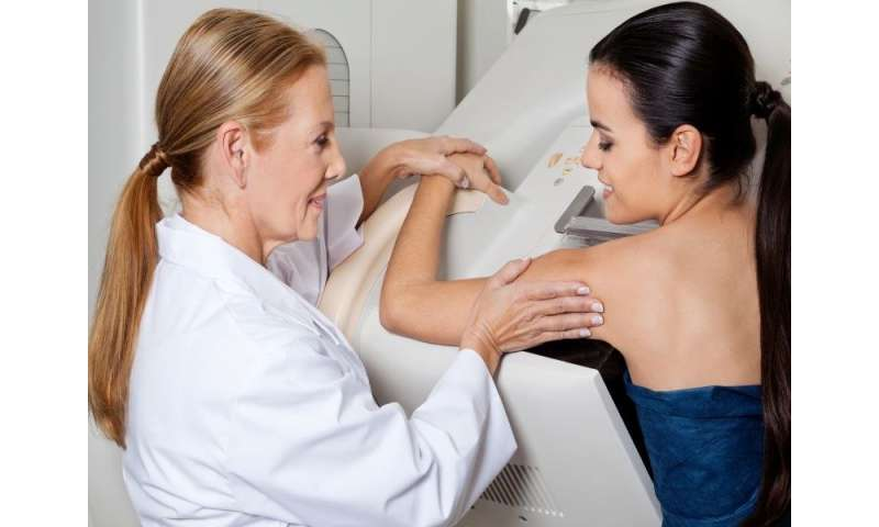 Breast cancer screenings still best for early detection