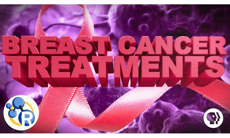 Breast cancer treatments today -- and tomorrow (video)
