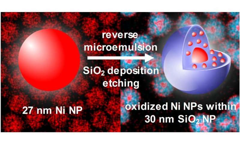 Researchers inadvertently boost surface area of nickel nanoparticles for catalysis