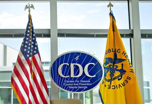 A CDC ban on 'fetus' and 'transgender?' Experts alarmed (Update)