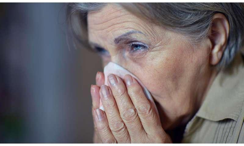 Aging impairs innate immune response to flu