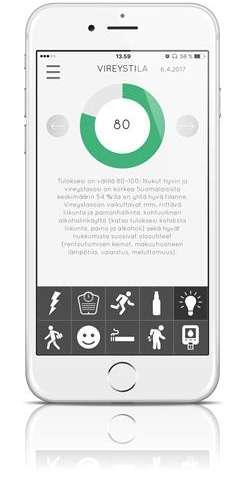 AI-based smartphone application can predict user's health risks