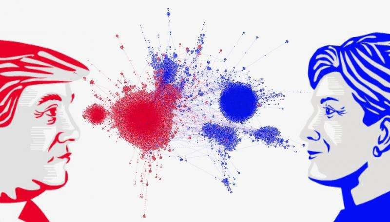 Algorithm can create a bridge between Clinton and Trump supporters