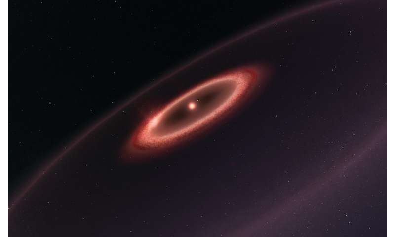 ALMA discovers cold dust around nearest star