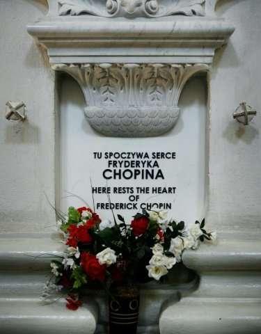 Một máy tính bảng tưởng niệm đánh dấu nơi lưu giữ trái tim của Chopin trong nhà thờ Saint Cross của Warsaw