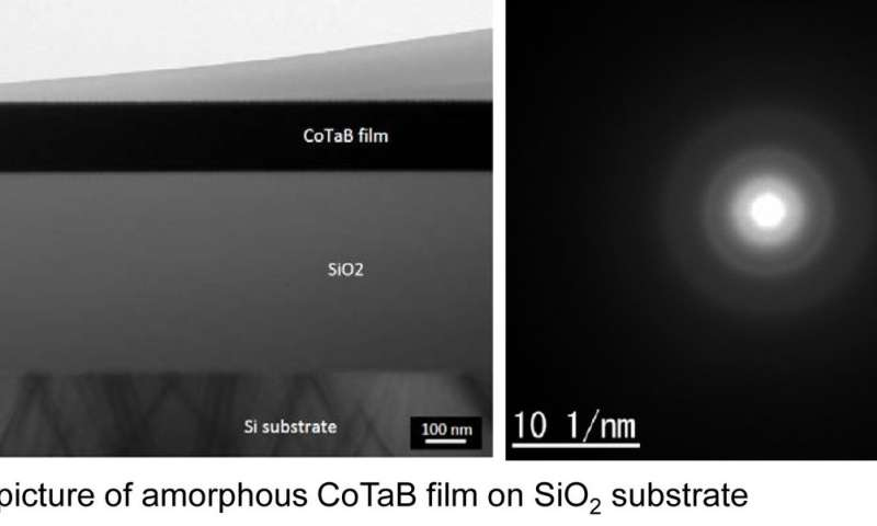 Amorphous metallic glass for high-sensitivity MEMS microphones