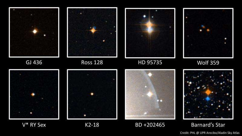 A new search for extrasolar planets from the Arecibo Observatory