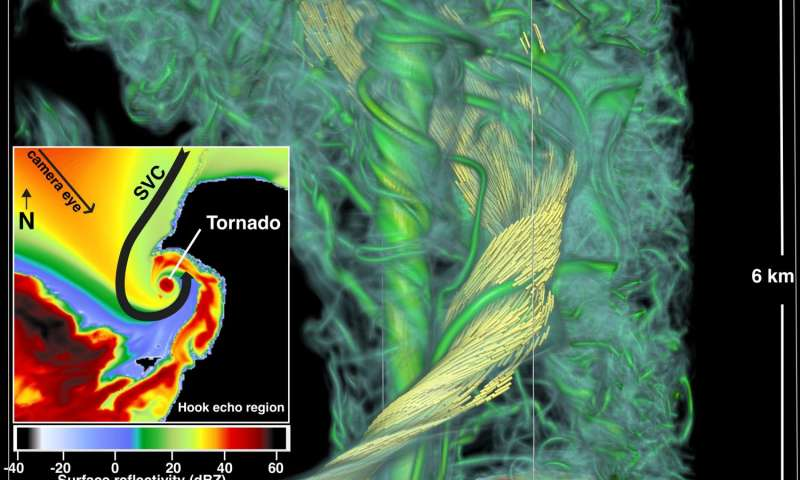 A scientist and a supercomputer re-create a tornado