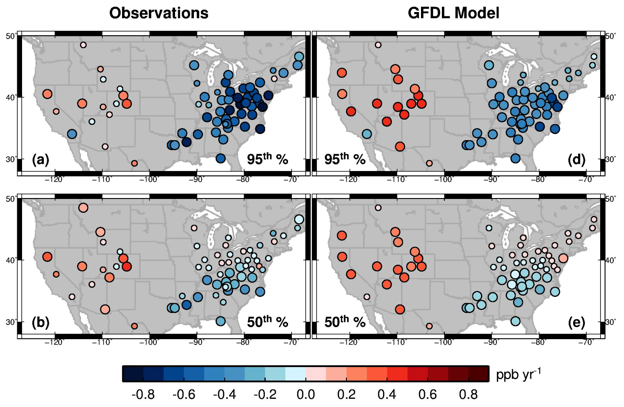 Asian pollution, heat waves worsen US smog, Princeton-NOAA study shows