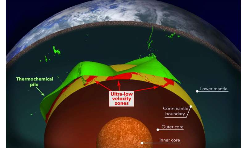ASU geoscientists find explanation for puzzling pockets of rock deep in Earth's mantle