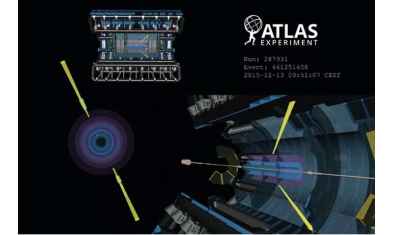 ATLAS observes direct evidence of light-by-light scattering