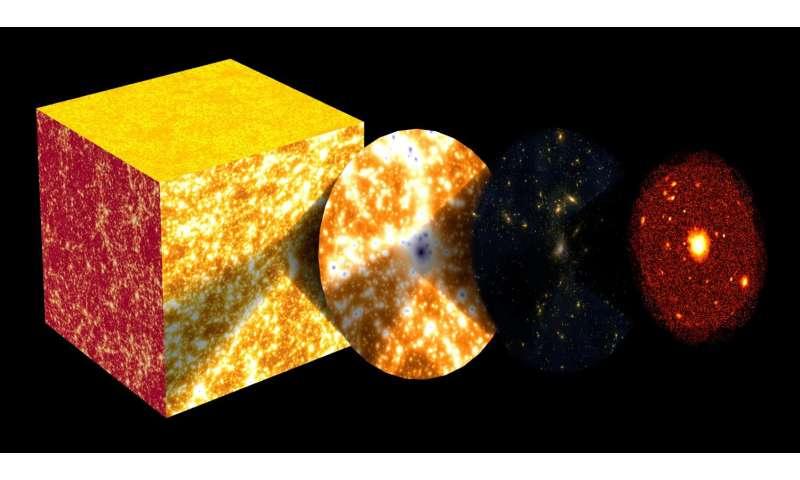 A unique data center for cosmological simulations