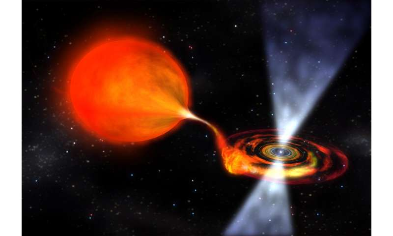 AX J1910.7+0917 is the slowest X-ray pulsar, study finds