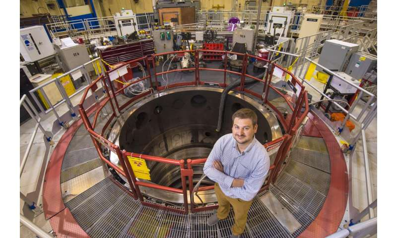 Black hole models contradicted by hands-on tests at Sandia's Z machine