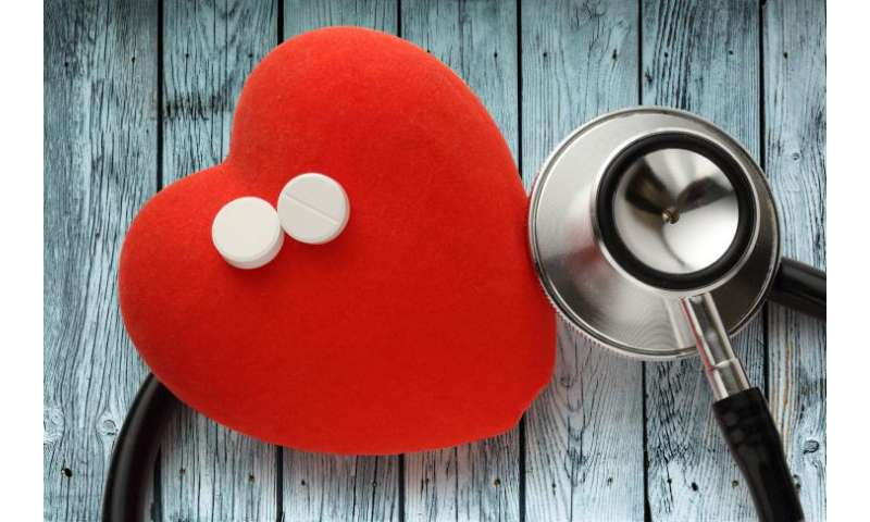 Blood thinner and aspirin show similar bleeding risk in coronary patients