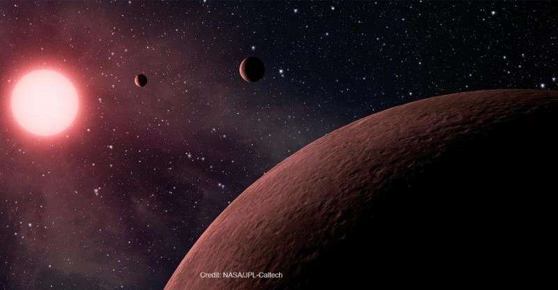 Blowing in the stellar wind: Scientists reduce the chances of life on exoplanets in so-called habitable zones