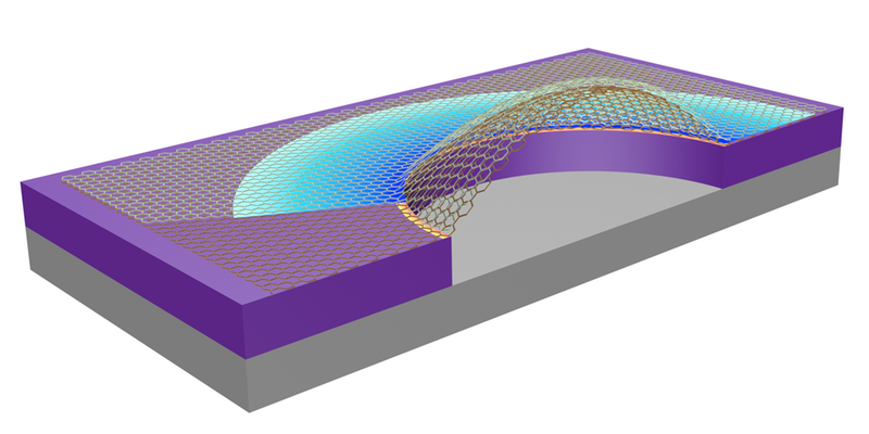 Bubble technique used to measure sheer forces between graphene sheets