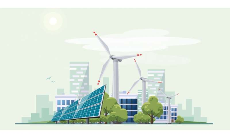 Building a sustainable future: Urgent action needed