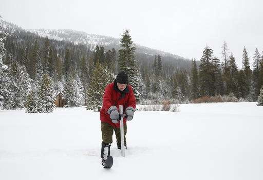 California drought eases due to storms dumping snow and rain