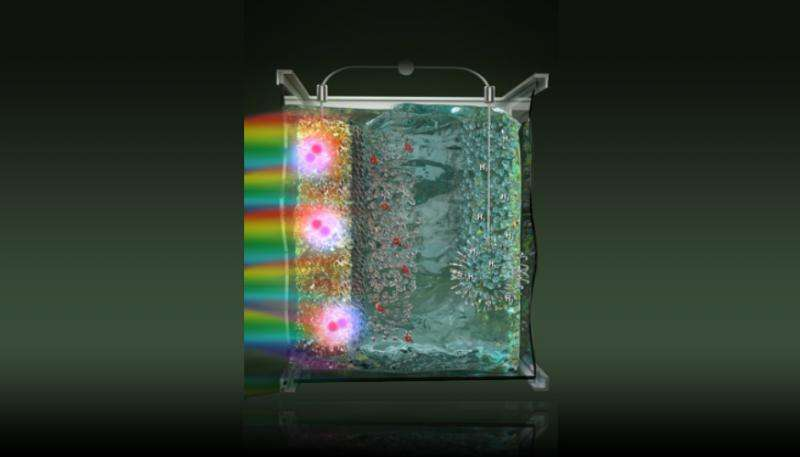 Carbon-free energy from solar water splitting