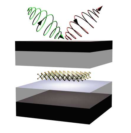 CCNY physicists master unexplored electron property