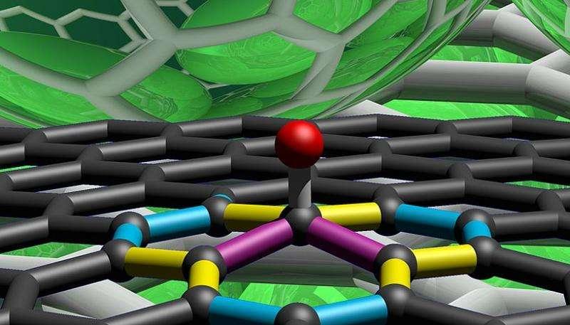 Chemically tailored graphene