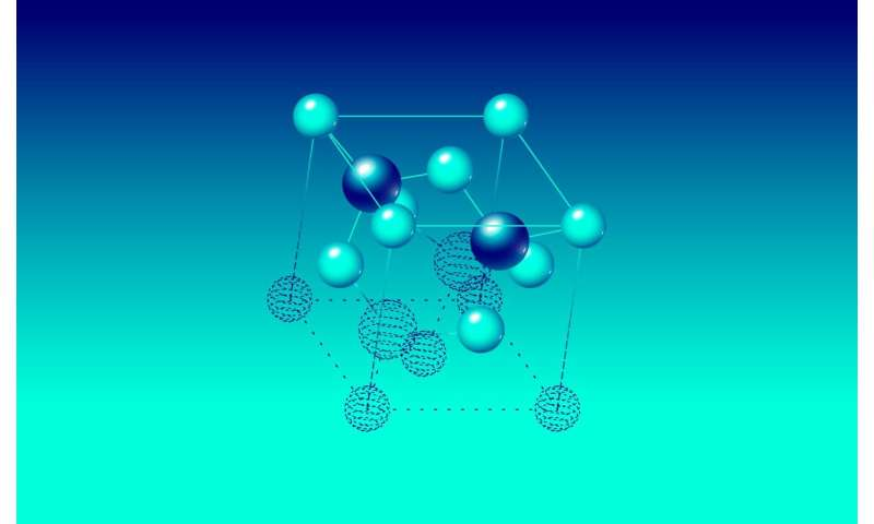 Chemists teach computer program to model forces between atoms accurately