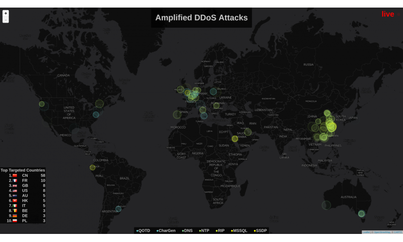CISPA researchers present early warning system for mass cyber attacks