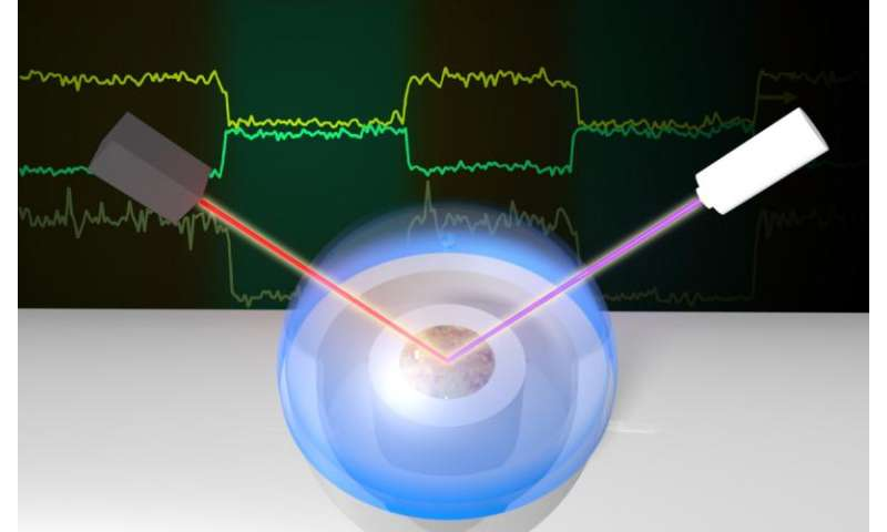 Cleaner, more durable surface coatings through collaborative study of electrostatics