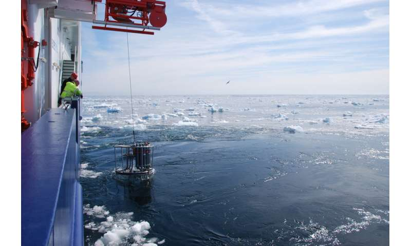 Close connection between deep currents and climate