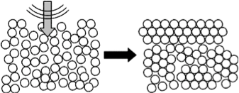 Control of material crystallization by agitation