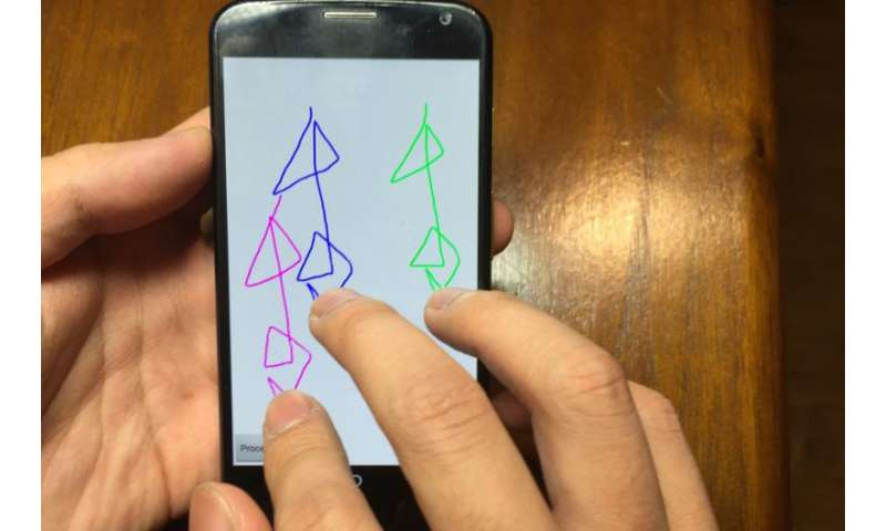 Could a doodle replace your password?