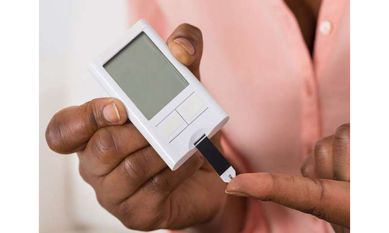 Dealing with diabetes distress