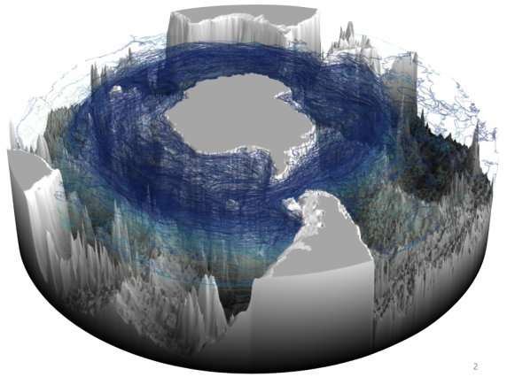 Deep waters spiral upward around Antarctica