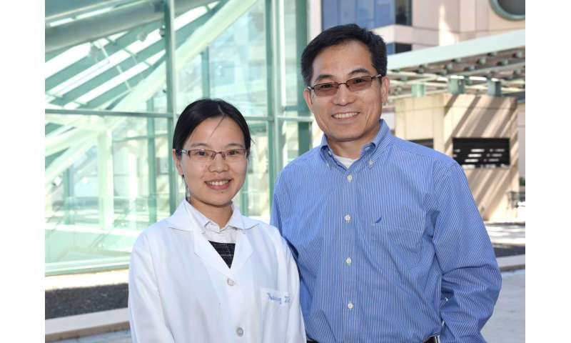 Deletion of a stem cell factor promotes TBI recovery in mice