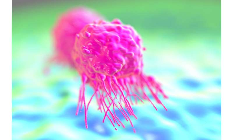 Detecting, diagnosing women's cancers in newways