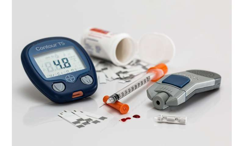 Is prediabetes really a medical condition needing attention?