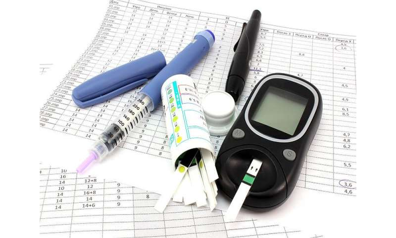 Diabetes continues its relentless rise