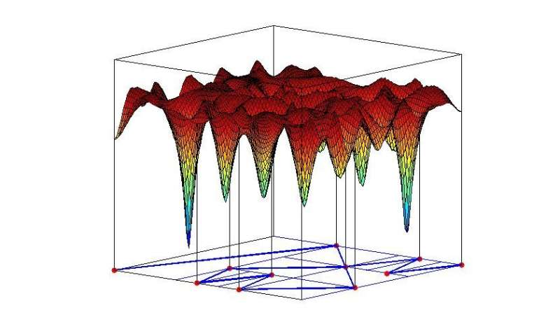 Diagonal methods for expensive global optimization developed by Russian scientists