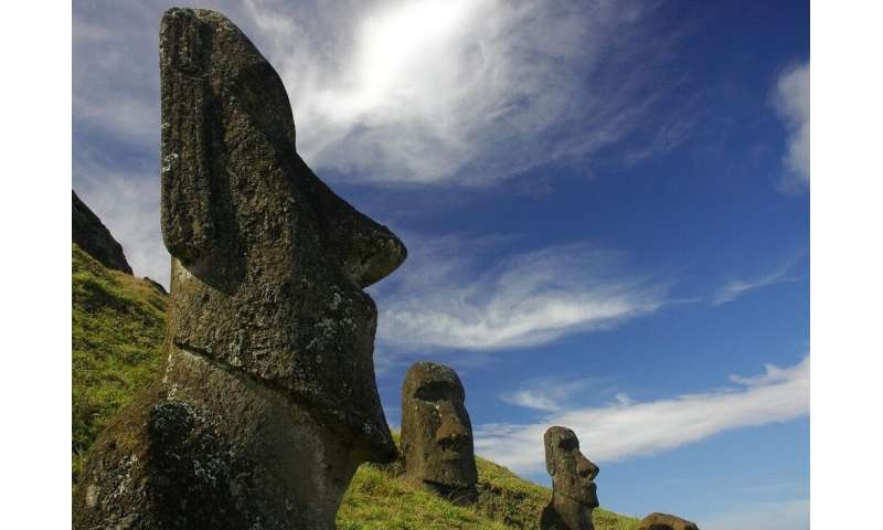 Diet of the ancient people of Rapa Nui shows adaptation and resilience not 'ecocide'